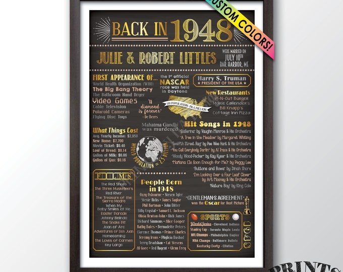 "Flashback in 1948 Wedding Anniversary Gift, Married in 1948 Anniversary Poster, Custom PRINTABLE 24x36"" Flashback 1948 Sign"