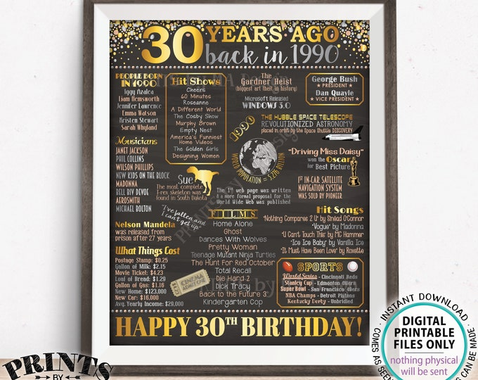 """30th Birthday Poster Board, Back in the Year 1990 Flashback 30 Years Ago B-day Gift, PRINTABLE 16x20"""" Born in 1990 Sign <ID>"""