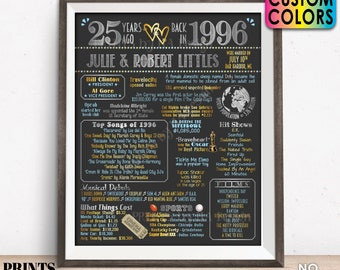 "25th Anniversary Poster Board, Married in 1996 Anniversary Gift, Back in 1996 Flashback 25 Years, Custom PRINTABLE 16x20"" 1996 Sign"