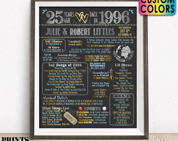 """25th Anniversary Poster Board, Married in 1996 Anniversary Gift, Back in 1996 Flashback 25 Years, Custom PRINTABLE 16x20"""" 1996 Sign"""