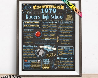 "1979 Poster Board, Class of 1979 Reunion, Back in 1979 Flashback, Graduated in 1979, Custom PRINTABLE 16x20"" 1979 Sign"