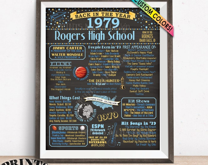 """1979 Poster Board, Class of 1979 Reunion, Back in 1979 Flashback, Graduated in 1979, Custom PRINTABLE 16x20"""" 1979 Sign"""