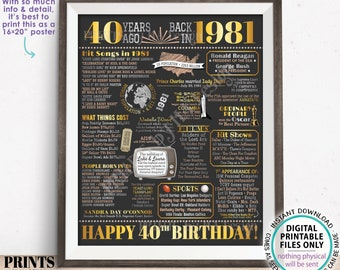 """40th Birthday Poster Board, Back in the Year 1981 Flashback 40 Years Ago B-day Gift, PRINTABLE 16x20"""" Born in 1981 Sign <ID>"""