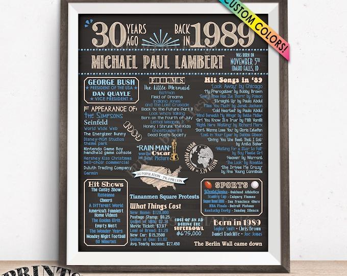 "30th Birthday Flashback to 1989 Poster, Back in 1989 Birthday Party 1989 Custom PRINTABLE 16x20"" 1989 Flashback Sign"