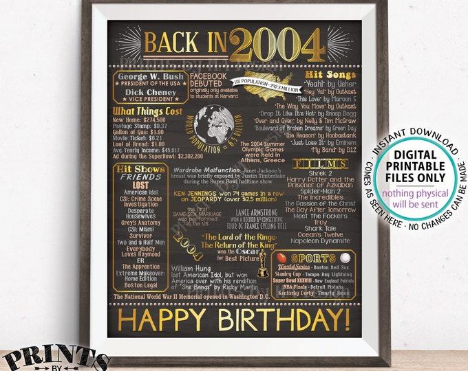 "Back in 2004 Birthday Poster Board, Flashback to 2004 Birthday Decoration, B-day Gift, Custom PRINTABLE 16x20"" Sign"