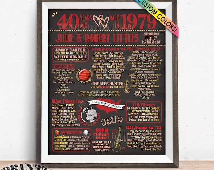 "40th Anniversary Poster, Flashback to 1979 Anniversary Party Decor, Married in 1979, Custom PRINTABLE 16x20"" 1979 Sign"
