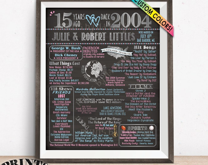 "Back in 2004 15th Anniversary Party Decor, Married in 2004 Flashback Poster Board, '04 Memories, Custom PRINTABLE 16x20"" Sign"