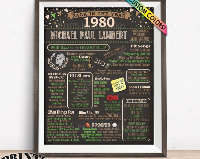 """Back in 1980 Retirement Party Sign, Flashback to 1980 Poster Board, Custom PRINTABLE 16x20"""" Retirement Party Decoration"""