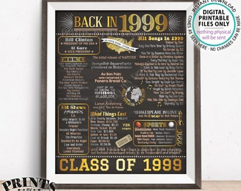 """Class of 1999 Reunion, Flashback to 1999 Poster, Back in 1999 Graduating Class Decoration, PRINTABLE 16x20"""" Sign <ID>"""