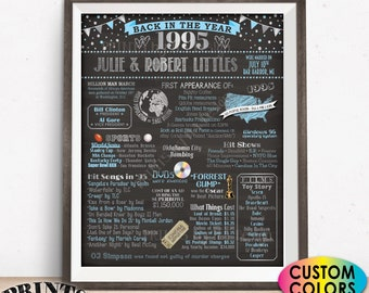 "Back in the Year 1995 Anniversary Sign, 1995 Anniversary Party Decoration, Gift, Custom PRINTABLE 16x20"" Flashback to 1995 Poster Board"