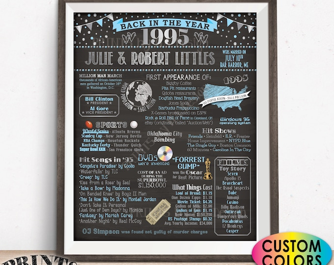 """Back in the Year 1995 Anniversary Sign, 1995 Anniversary Party Decoration, Gift, Custom PRINTABLE 16x20"""" Flashback to 1995 Poster Board"""