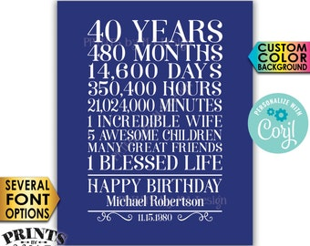 "40th Birthday Gift for a Man, 40 Years, One Blessed Life, Custom Color Background, PRINTABLE 8x10/16x20"" Sign <Edit Yourself with Corjl>"