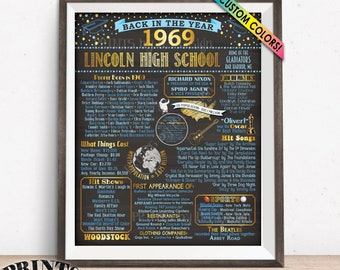 "Back in 1969 Poster Board, Class of 1969, Flashback to 1969 Graduating Class, High School Reunion Decoration, Custom PRINTABLE 16x20"" Sign"