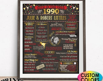 """Back in the Year 1990 Anniversary Sign, 1990 Anniversary Party Decoration, Gift, Custom PRINTABLE 16x20"""" Flashback Poster Board"""