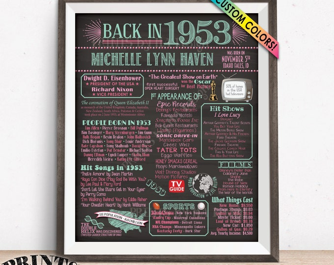 """1953 Birthday Flashback Poster, Remember 1953 Birthday Party Poster, Custom PRINTABLE 16x20"""" Back in 1953 B-day Sign"""