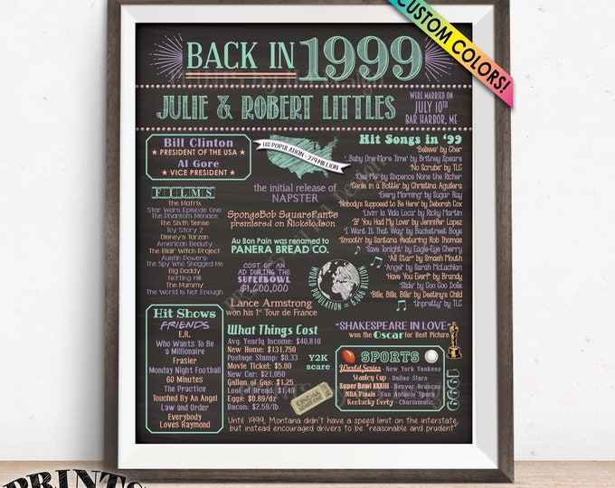 "Back in 1999 Poster, Anniversary Gift, Flashback to 1999 Anniversary Party Decorations, Custom PRINTABLE 16x20"" Sign"
