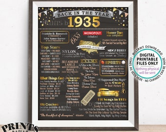 """Back in 1935 Poster Board, Flashback to 1935, Remember 1935, USA History from 1935, PRINTABLE 16x20"""" 1935 Sign <ID>"""