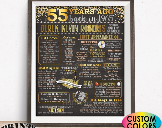 "55th Birthday Poster Board, Back in 1965, Custom PRINTABLE 16x20"" Born in 1965 Sign, Flashback 55 Years Ago to 1965 Sign"