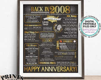 "2008 Anniversary Poster, Back in 2008 Anniversary Gift, Flashback to 2008 Party Decoration, PRINTABLE 16x20"" Sign <ID>"
