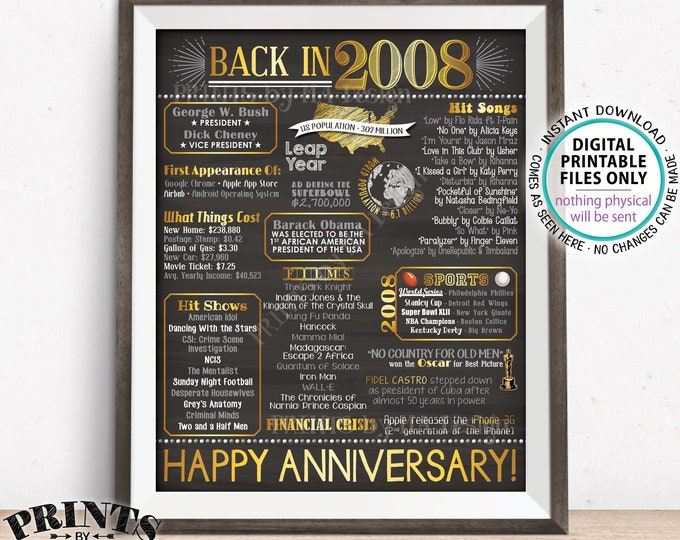 """2008 Anniversary Poster, Back in 2008 Anniversary Gift, Flashback to 2008 Party Decoration, PRINTABLE 16x20"""" Sign <ID>"""