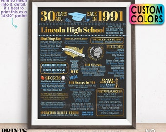"""30th High School Reunion Decoration, Class of 1991 Graduated 30 Years Ago, Back in the Year 1991 Poster Board, Custom PRINTABLE 16x20"""" Sign"""