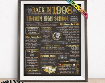 "Class of 1998 Reunion Poster, Back in 1998 Flashback, Graduated in 1998, Custom PRINTABLE 16x20"" Remember 1998 Sign"