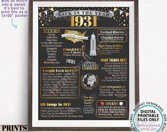 "Back in the Year 1931 Poster Board, Remember 1931 Sign, Flashback to 1931 USA History from 1931, PRINTABLE 16x20"" Sign <ID>"