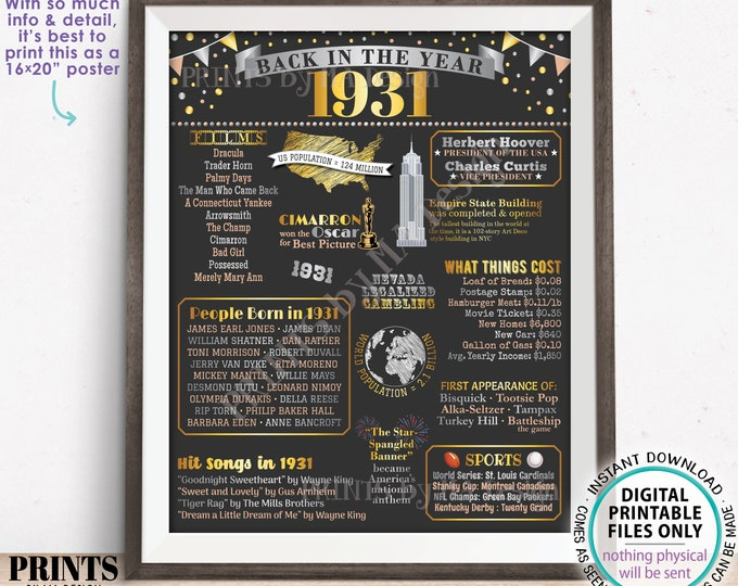 """Back in the Year 1931 Poster Board, Remember 1931 Sign, Flashback to 1931 USA History from 1931, PRINTABLE 16x20"""" Sign <ID>"""