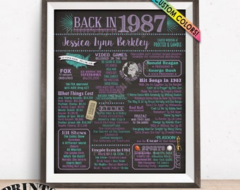 "Back in 1987 Poster, Flashback to 1987 Retirement Party Decor, Custom PRINTABLE 16x20"" '87 Retirement Party Decoration"