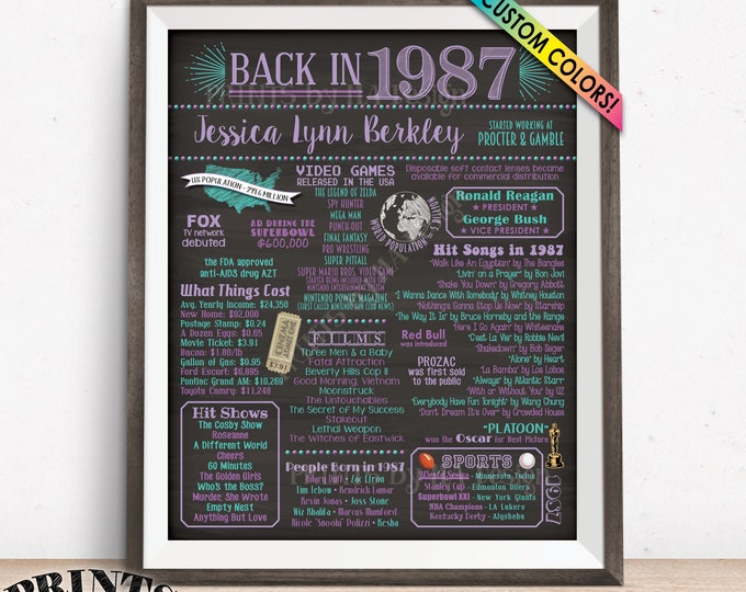 """Back in 1987 Poster, Flashback to 1987 Retirement Party Decor, Custom PRINTABLE 16x20"""" '87 Retirement Party Decoration"""