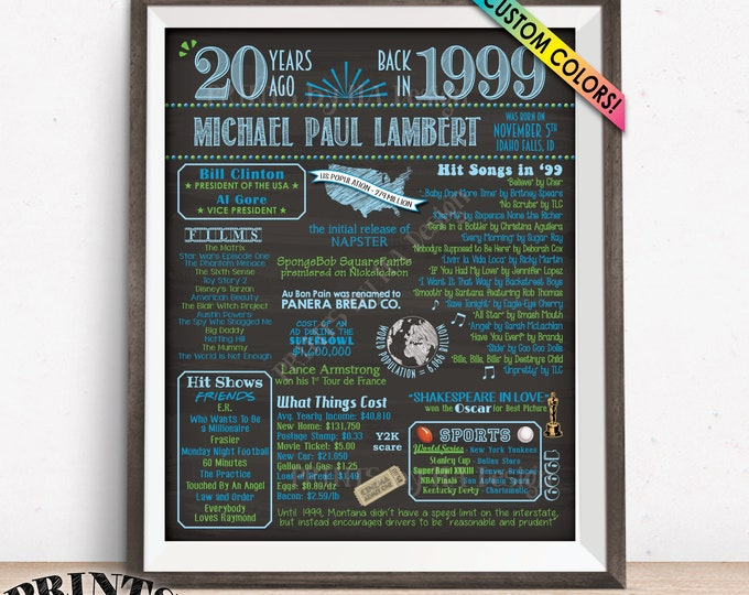 "20th Birthday Flashback to 1999 Poster, Back in 1999 Birthday Party 1999 Custom PRINTABLE 16x20"" 1999 Flashback Sign"