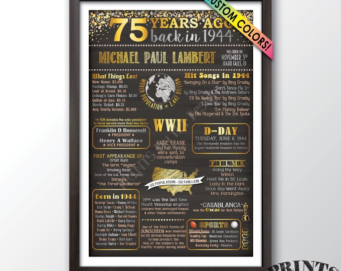 """75th Birthday Gift, Back in 1944 Flashback 75 Years Ago, Remember 1944 B-day Sign, Custom PRINTABLE 24x36"""" 1944 Bday Poster"""