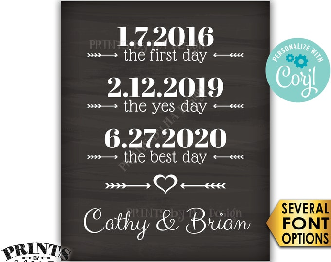 """Important Dates, First Best Yes Day, Custom PRINTABLE 8x10/16x20"""" Chalkboard Style Wedding Sign <Edit Yourself with Corjl>"""