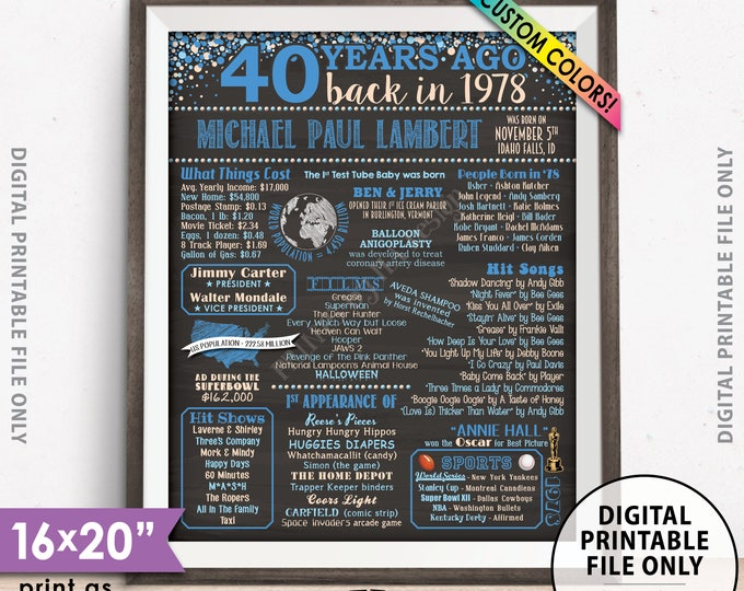 "40th Birthday Gift 1978 Birthday Poster, Back in 1978 Flashback 40 Years Ago, Custom Chalkboard Style PRINTABLE 8x10/16x20"" 1978 Bday Poster"