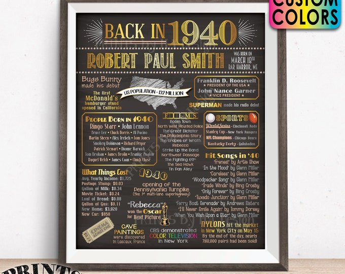 "Back in 1940 Birthday Sign, Flashback to 1940 Poster Board, 1940 Birthday Gift, Custom PRINTABLE 16x20"" B-day Decoration"