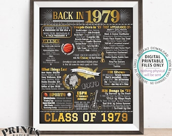"Class of 1979 Reunion, Flashback to 1979 Poster, Back in 1979 Graduating Class Decoration, PRINTABLE 16x20"" Sign <ID>"