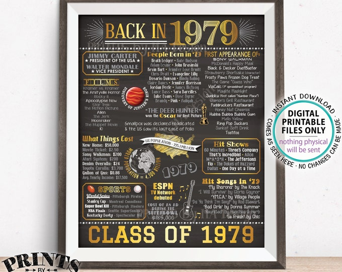 """Class of 1979 Reunion, Flashback to 1979 Poster, Back in 1979 Graduating Class Decoration, PRINTABLE 16x20"""" Sign <ID>"""