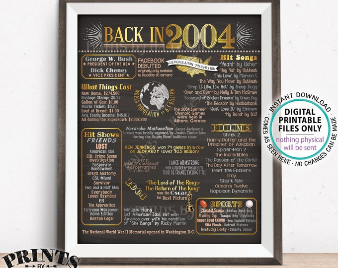 "Back in 2004 Poster Board, Remember 2004 Sign, Flashback to 2004 USA History from 2004, PRINTABLE 16x20"" Sign <ID>"