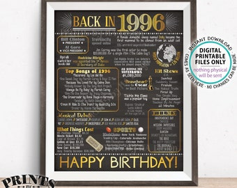 "1996 Birthday Flashback Poster, Back in 1996 Birthday Decorations, '96 B-day Gift, PRINTABLE 16x20"" B-day Sign <ID>"