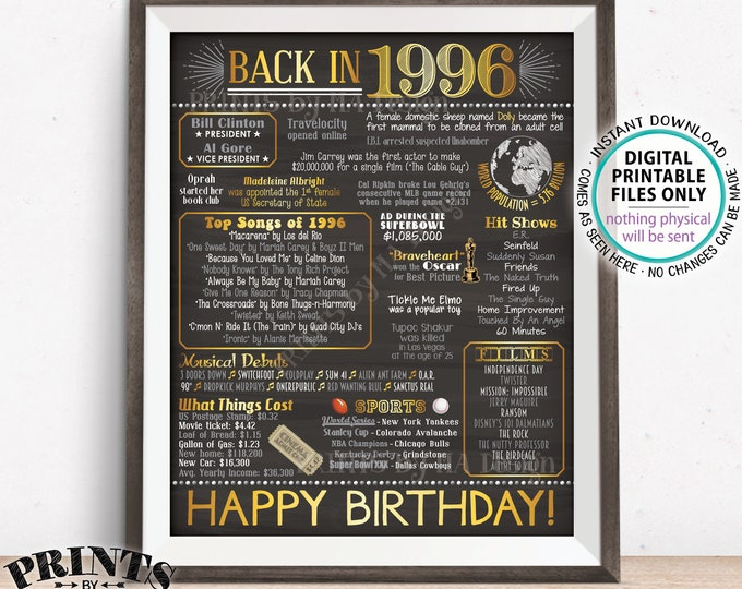 """1996 Birthday Flashback Poster, Back in 1996 Birthday Decorations, '96 B-day Gift, PRINTABLE 16x20"""" B-day Sign <ID>"""