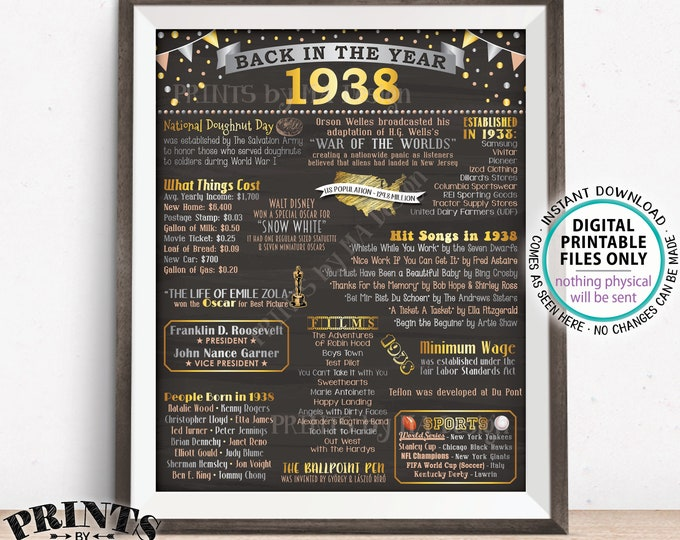 """Back in 1938 Poster Board, Flashback to 1938, Remember 1938, USA History from 1938, PRINTABLE 16x20"""" 1938 Sign <ID>"""