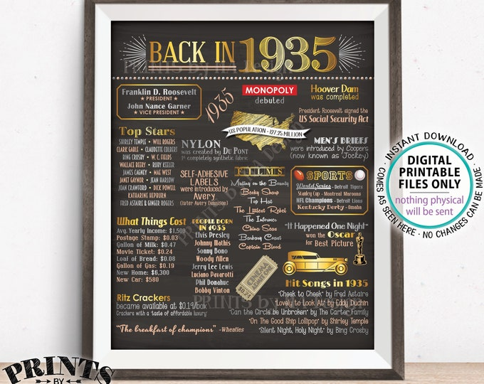 "Back in 1935 Poster Board, Remember 1935 Sign, Flashback to 1935 USA History from 1935, PRINTABLE 16x20"" 1935 Sign <ID>"