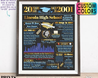 """20th High School Reunion Decoration, Class of 2001 Graduated 20 Years Ago, Back in the Year 2001 Poster Board, Custom PRINTABLE 16x20"""" Sign"""