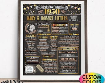 "Back in the Year 1950 Anniversary Sign, 1950 Anniversary Party Decoration, Gift, Custom PRINTABLE 16x20"" Flashback to 1950 Poster Board"
