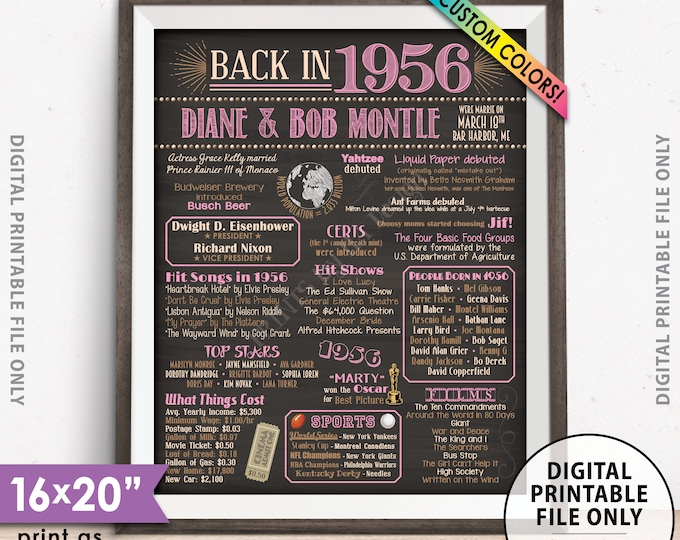 "Back in 1956 Poster, Anniversary Gift, Flashback to 1956 Anniversary Party Decorations, Custom PRINTABLE 16x20"" Sign"