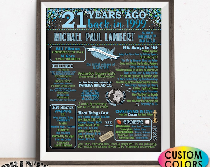 "21st Birthday Poster Board, Back in 1999 Flashback 21 Years Ago B-day Gift, Custom PRINTABLE 16x20"" Born in 1999 Sign"