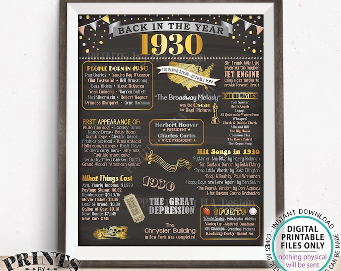 "Back in the Year 1930 Poster Board, Remember 1930 Sign, Flashback to 1930 USA History from 1930, PRINTABLE 16x20"" Sign <ID>"