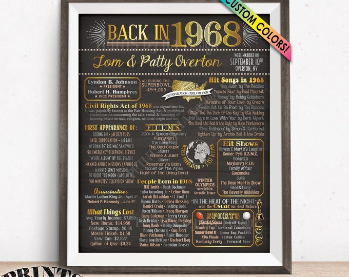 """1968 Anniversary Poster, Back in 1968 Anniversary Gift, Flashback to 1968 Party Decoration, PRINTABLE 16x20"""" Sign <ID>"""