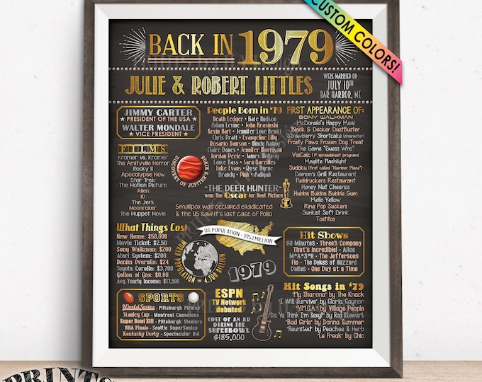 "1979 Anniversary Gift, Back in 1979 Flashback Poster, Anniversary Party Decorations, Custom PRINTABLE 8x10/16x20"" Chalkboard Style 1979 Sign"