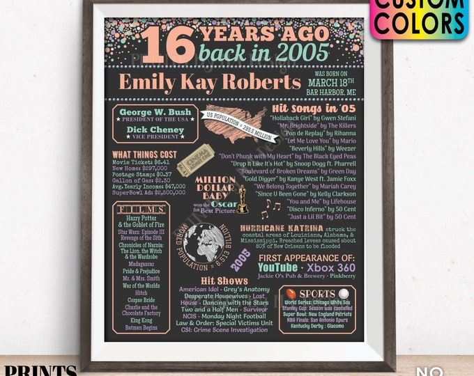 "16th Birthday Poster Board, Back in 2005 Flashback 16 Years Ago B-day Gift, Custom PRINTABLE 16x20"" 2005 Sign, Sweet Sixteen Bday Decor"